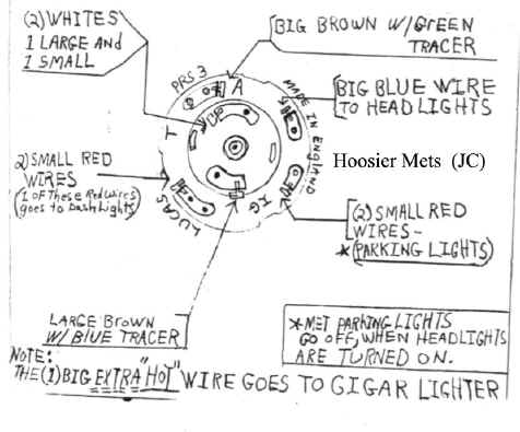 ignwiring ignition switch diagram ignition switch wiring diagram at highcare.asia